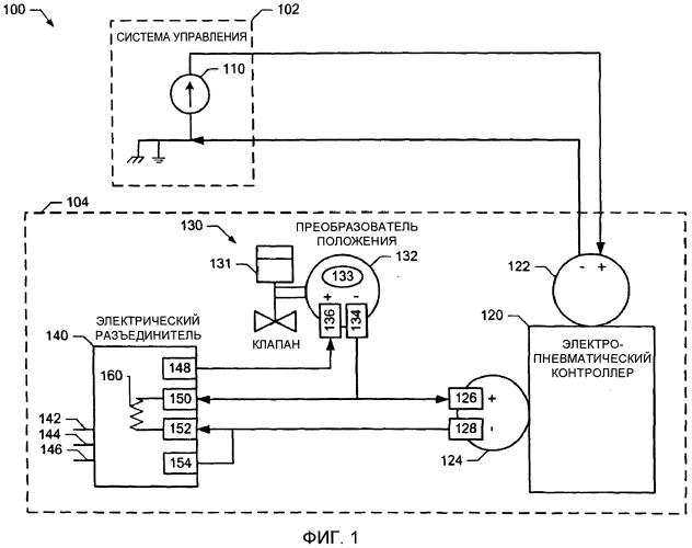 Способ и устройство для соединения электропневматического контроллера с преобразователем положения в системе управления технологическим процессом