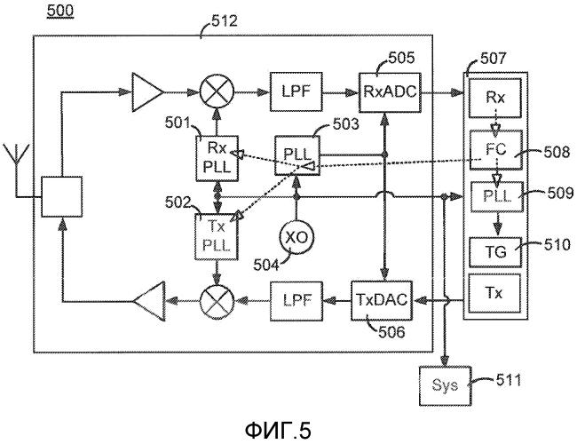 Схема тактирования для устройства беспроводной связи