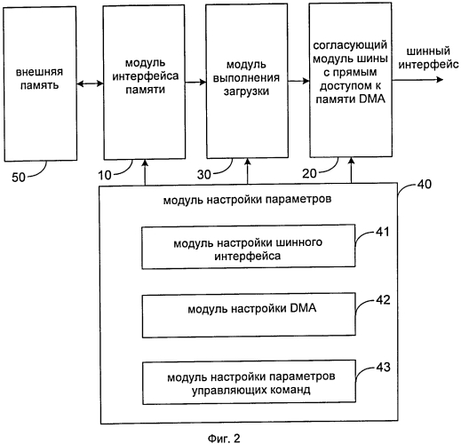 Устройство для загрузки интегральной схемы soc и интегральная схема типа soc