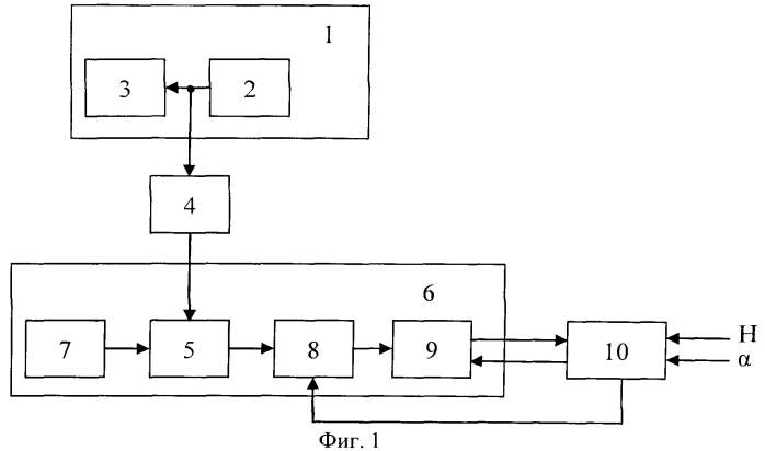 Способ измерения наклонной дальности и устройство для его осуществления