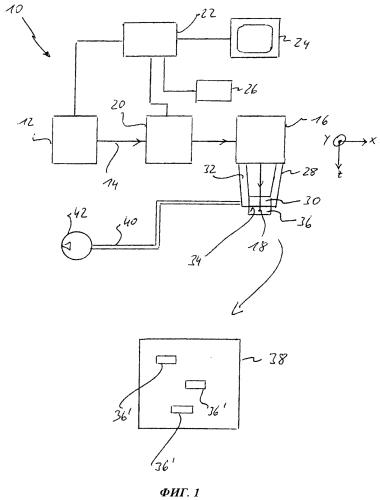 Способ тестирования лазерного устройства