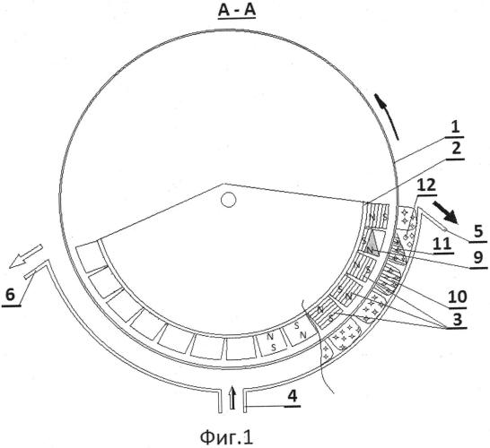 Способ магнитного обогащения руд и устройство для его осуществления