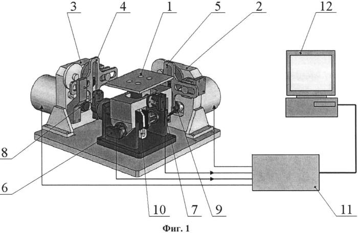 Стенд для выработки угловых колебаний в двух плоскостях
