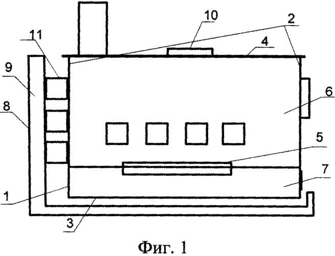 Варочно-отопительная печь с малоинерционным режимом изменения температуры конфорки