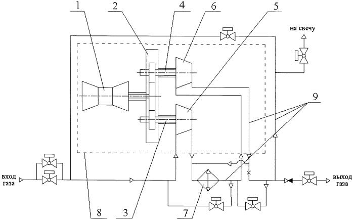Двухвальный газокомпрессорный агрегат для дожимных компрессорных станций