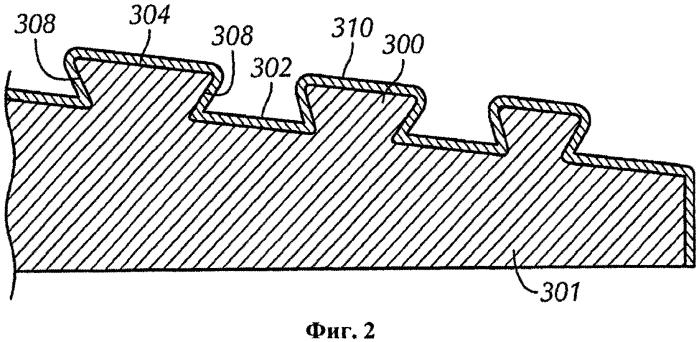 Трубное резьбовое соединение с клиновидной резьбой и твердосмазочным покрытием и способ его изготовления