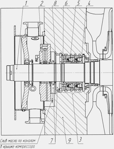 Система уплотнений вала компрессора