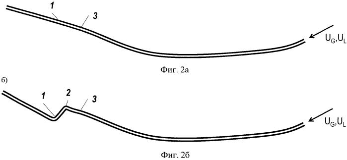 Способ повышения точности измерений расхода многофазной смеси в трубопроводе