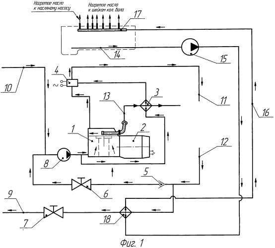 Предпусковая теплоэнергетическая установка