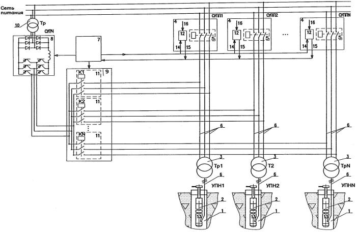 Электрооборудование для подъема пластовой жидкости на кусте скважин и способ управления им