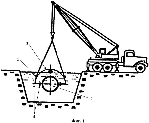 Способ ремонта трубопровода с использованием герметизирующей камеры