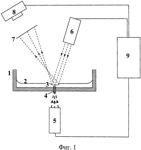 Устройство для идентификации и контроля качества жидкостей методом фотеконскопии