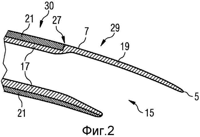 Турбинный аэродинамический профиль