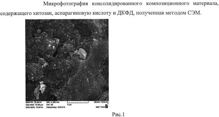 Способ получения композиционного материала на основе фосфата кальция
