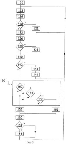 Способ определения незаконного применения устройства обработки системы безопасности