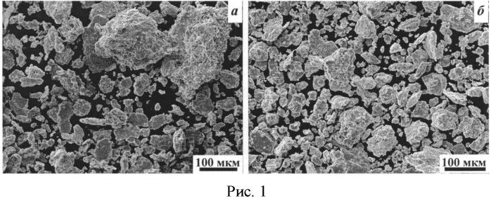 Способ получения многослойного композита на основе никеля и алюминия с использованием комбинированной механической обработки