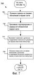 Синхронизация частей файла с использованием серверной модели хранения информации