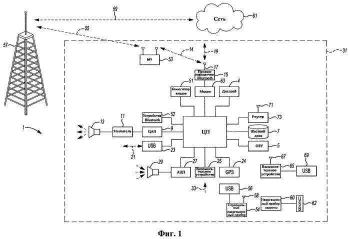 Система и способ бесконтактного управления приложением электронный календарь в транспортном средстве