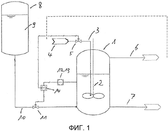Способ регулирования экзотермической реакции и устройство, предназначенное для его осуществления