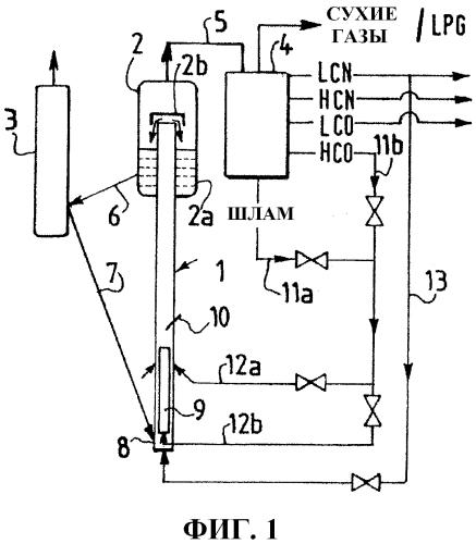 Способ каталитического крекинга с максимизацией базовых компонентов дизельного топлива