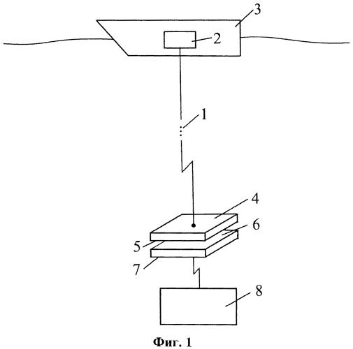 Устройство для передачи энергии автономному подводному аппарату