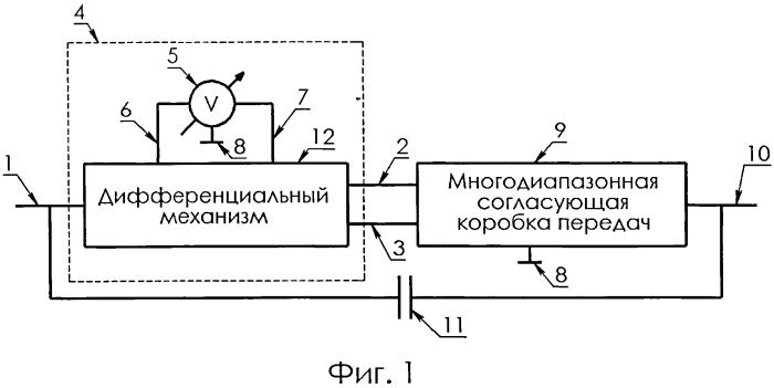 Многодиапазонная трехпоточная бесступенчатая трансмиссия на основе пятизвенного дифференциального механизма