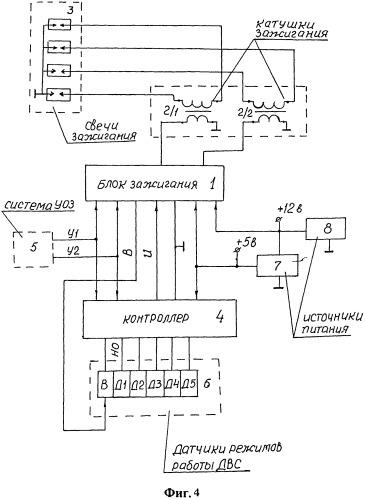 Способ программного регулирования длительности искровых разрядов конденсаторного зажигания