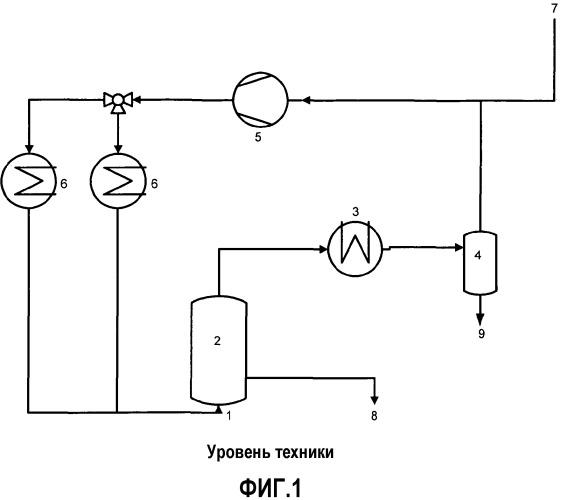 Способ получения линейных α-олефинов