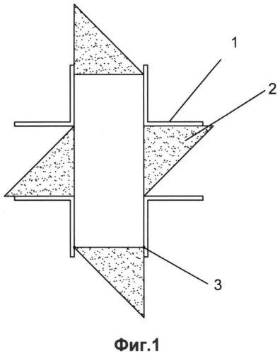 Блок-форма опалубки