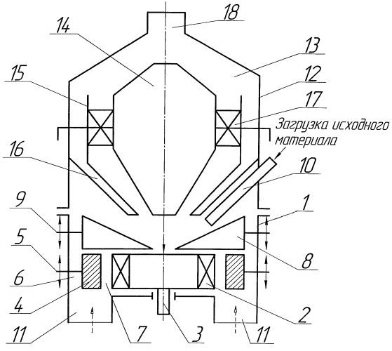 Мельница для ударно-центробежного измельчения материала