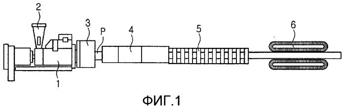 Дополнительная установка для вспомогательного экструдирования оконного профиля и установка для его изготовления, в которой она используется