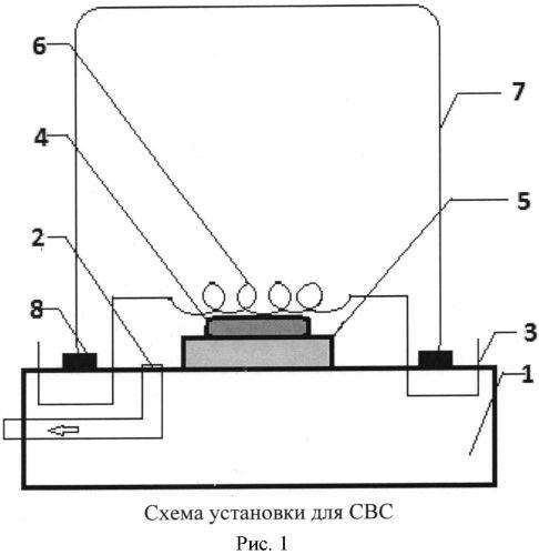 Способ получения никель-хромовой тиошпинели