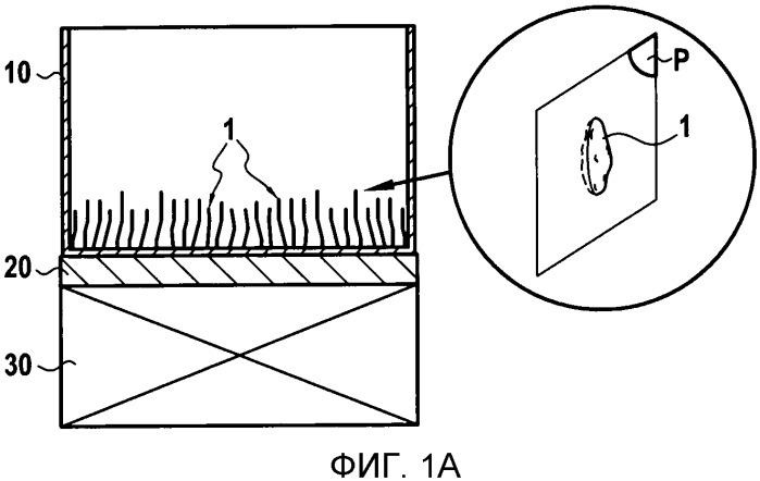 Способ анализа множества ферромагнитных частиц
