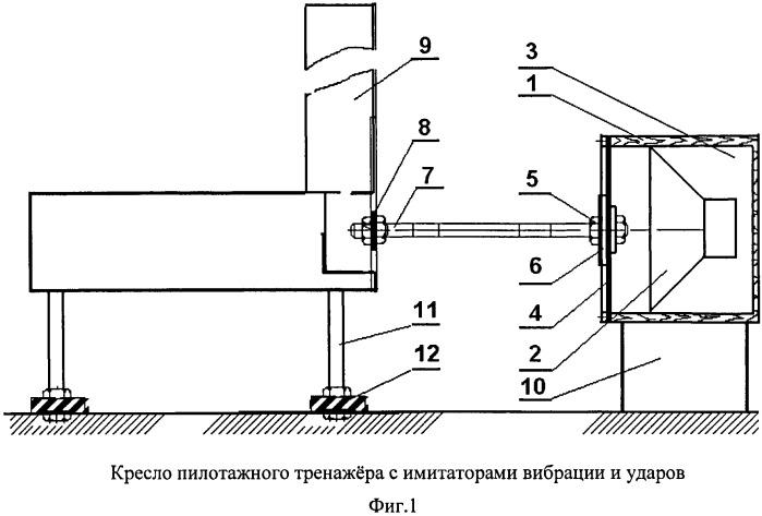 Кресло пилотажного тренажёра с имитаторами вибраций и ударов