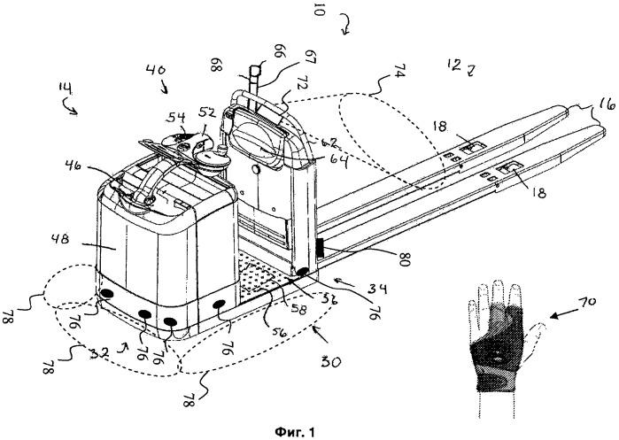 Система дистанционного управления транспортным средством для погрузочно-разгрузочных работ и способы управления ею