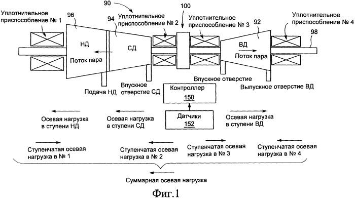 Устройство для регулирования суммарной осевой нагрузки паровой турбины (варианты) и паровая турбина