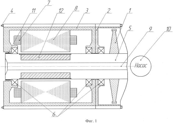 Роторная система магнитоэлектрической машины