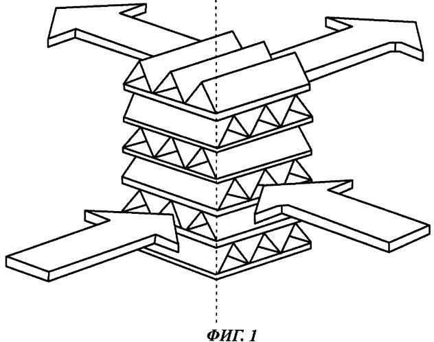 Способ изготовления множества каналов для использования в устройстве теплообмена между потоками текучей среды