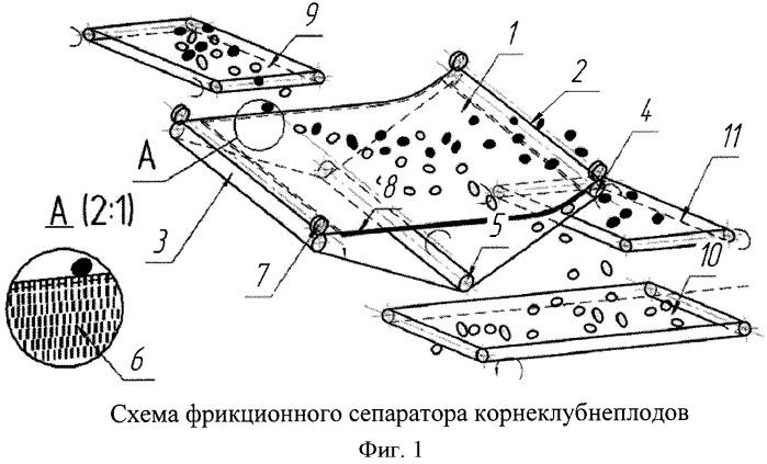 Фрикционный сепаратор корнеклубнеплодов