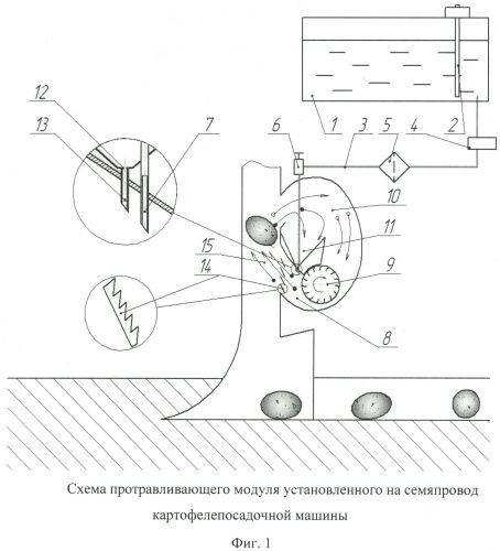 Протравливающий модуль к картофелепосадочным машинам
