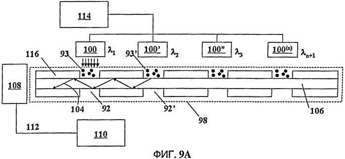 Многоточечный многопараметрический волоконно-оптический датчик бокового освещения