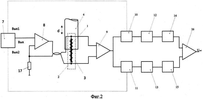 Способ температурной компенсации индуктивного датчика положения и устройство для его реализации