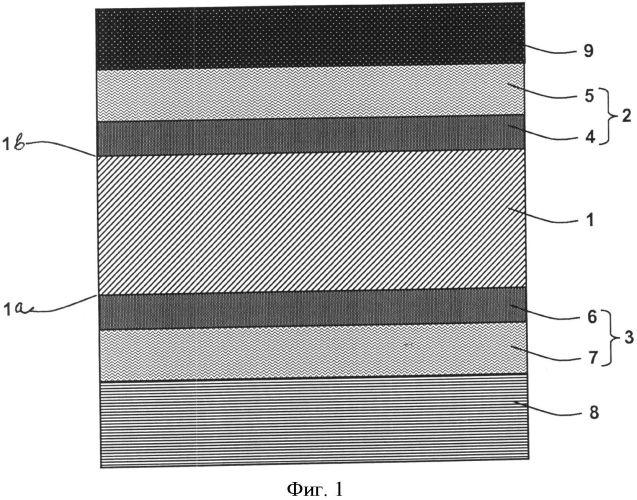 Гетеропереходный фотогальванический элемент с задним контактом