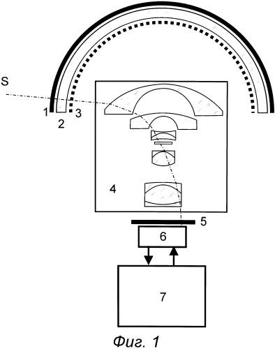 Способ измерения угловых координат солнца и реализующее его устройство
