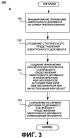 Использование предварительной обработки на сервере для развертывания представлений электронных документов в компьютерной сети