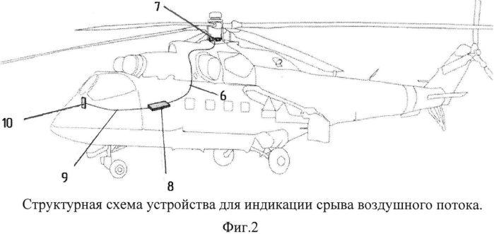 Устройство для индикации срыва потока на лопастях несущего винта вертолета