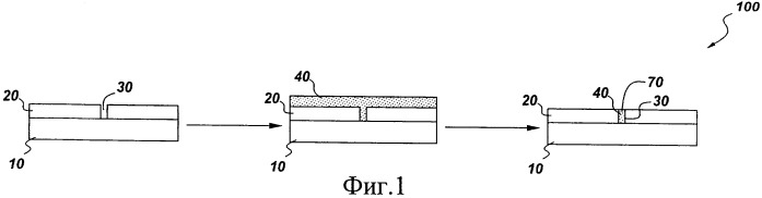 Герметизация микроотверстий в металлических покрытиях, полученных химическим восстановлением