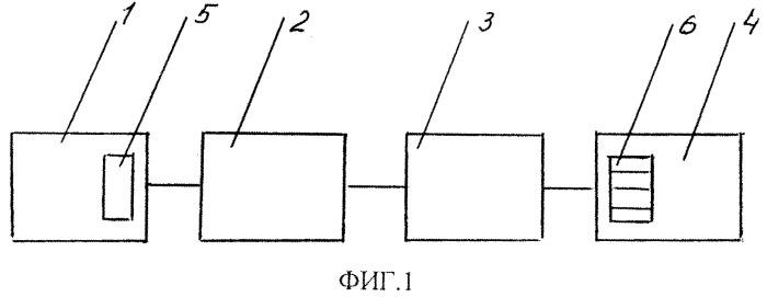 Линия для производства стальных труб