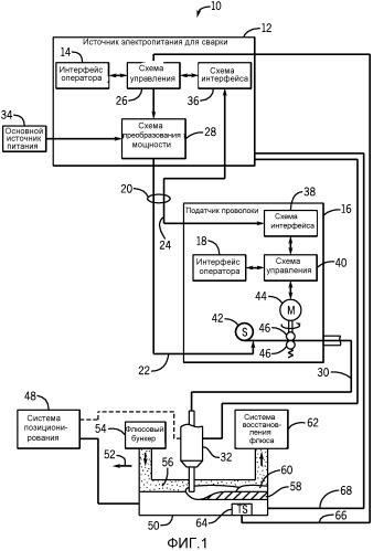 Управление подводом тепла для сварочных систем