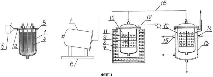 Способ нанесения покрытия на поверхность реторты, используемой для получения губчатого титана и установка для его осуществления